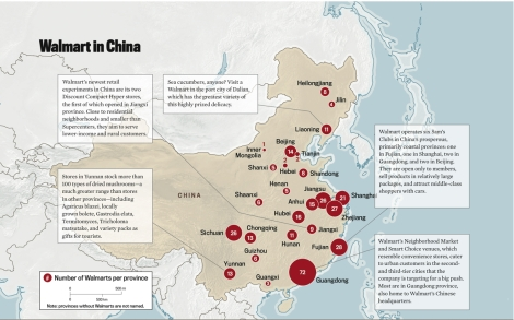 Un esempio: Walmart in Cina