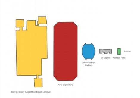 tesla-motors-gigafactory--size-comparisons-source-ev-obsession_100496313_m