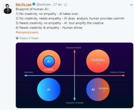 tweet empathy