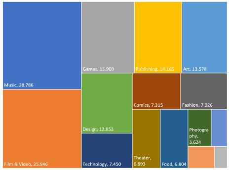 chart not animated crowdfunding.JPG