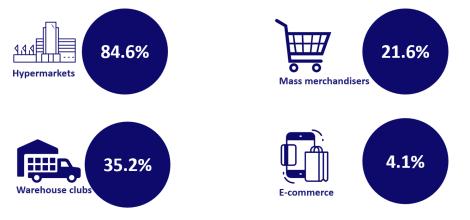 infgrafica walmart e-commerce.png