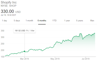 stock chart.png